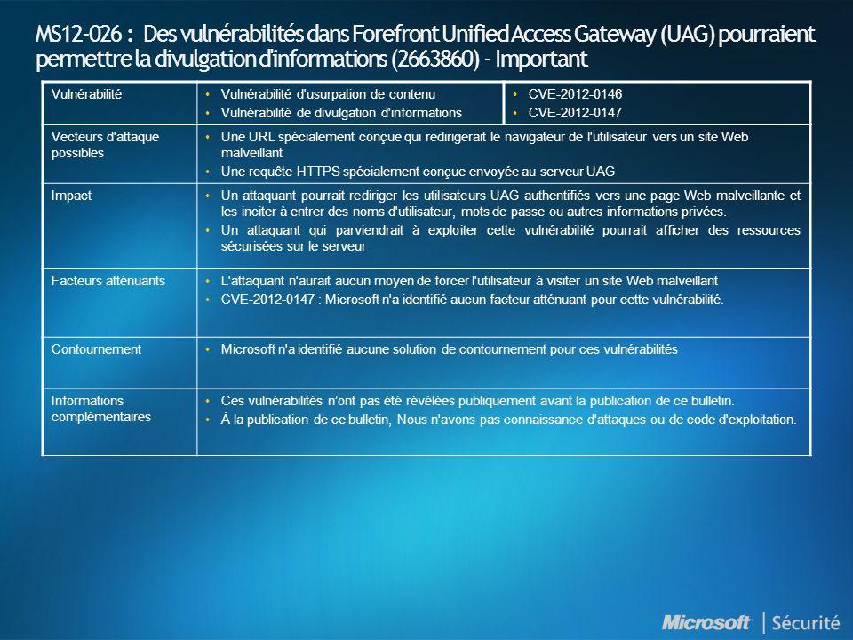 MS12-026 : Des vulnérabilités dans Forefront Unified Access Gateway (UAG) pourraient permettre la divulgation d informations (2663860) - Important Vulnérabilité•Vulnérabilité d usurpation de contenu •Vulnérabilité de divulgation d informations •CVE-2012-0146 •CVE-2012-0147 Vecteurs d attaque possibles •Une URL spécialement conçue qui redirigerait le navigateur de l utilisateur vers un site Web malveillant •Une requête HTTPS spécialement conçue envoyée au serveur UAG Impact•Un attaquant pourrait rediriger les utilisateurs UAG authentifiés vers une page Web malveillante et les inciter à entrer des noms d utilisateur, mots de passe ou autres informations privées.
