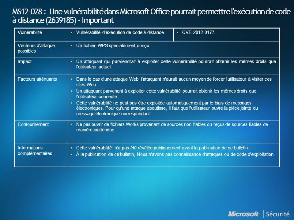 MS12-028 : Une vulnérabilité dans Microsoft Office pourrait permettre l exécution de code à distance (2639185) - Important Vulnérabilité•Vulnérabilité d'exécution de code à distance•CVE-2012-0177 Vecteurs d attaque possibles •Un fichier.WPS spécialement conçu Impact•Un attaquant qui parviendrait à exploiter cette vulnérabilité pourrait obtenir les mêmes droits que l utilisateur actuel.
