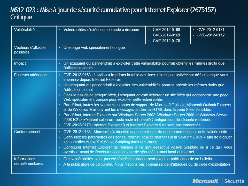 MS12-023 : Mise à jour de sécurité cumulative pour Internet Explorer (2675157) - Critique Vulnérabilité•Vulnérabilités d exécution de code à distance•CVE-2012-0168 •CVE-2012-0169 •CVE-2012-0170 •CVE-2012-0171 •CVE-2012-0172 Vecteurs d attaque possibles •Une page web spécialement conçue Impact•Un attaquant qui parviendrait à exploiter cette vulnérabilité pourrait obtenir les mêmes droits que l utilisateur actuel.