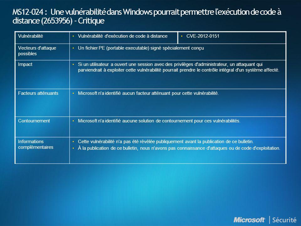 MS12-024 : Une vulnérabilité dans Windows pourrait permettre l exécution de code à distance (2653956) - Critique Vulnérabilité•Vulnérabilité d exécution de code à distance•CVE-2012-0151 Vecteurs d attaque possibles •Un fichier PE (portable executable) signé spécialement conçu Impact•Si un utilisateur a ouvert une session avec des privilèges d administrateur, un attaquant qui parviendrait à exploiter cette vulnérabilité pourrait prendre le contrôle intégral d un système affecté.