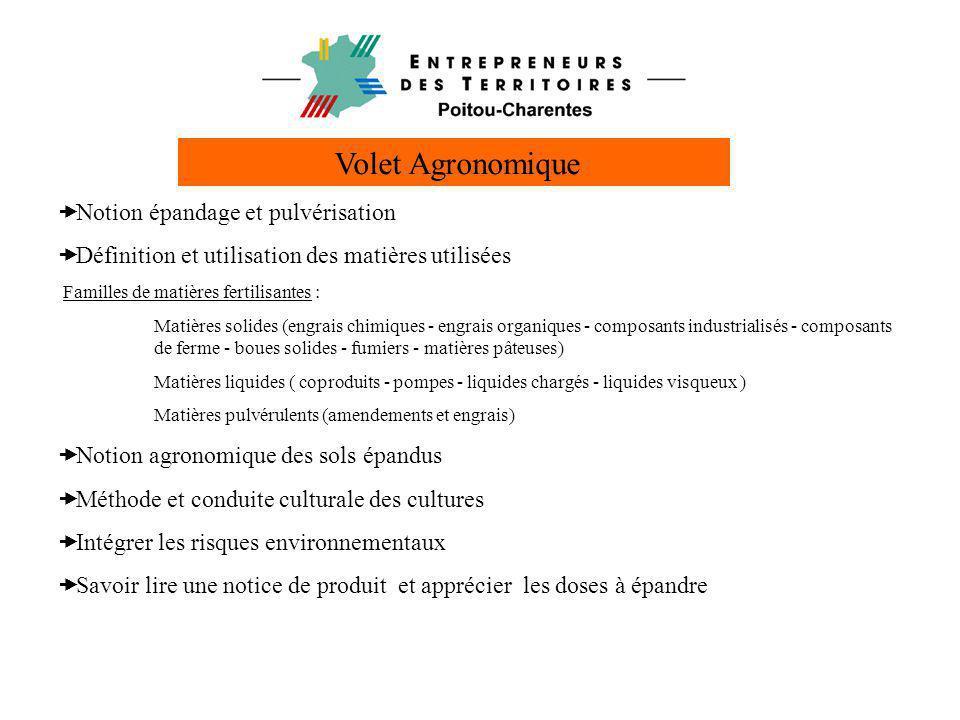 Volet Agronomique  Notion épandage et pulvérisation  Définition et utilisation des matières utilisées Familles de matières fertilisantes : Matières