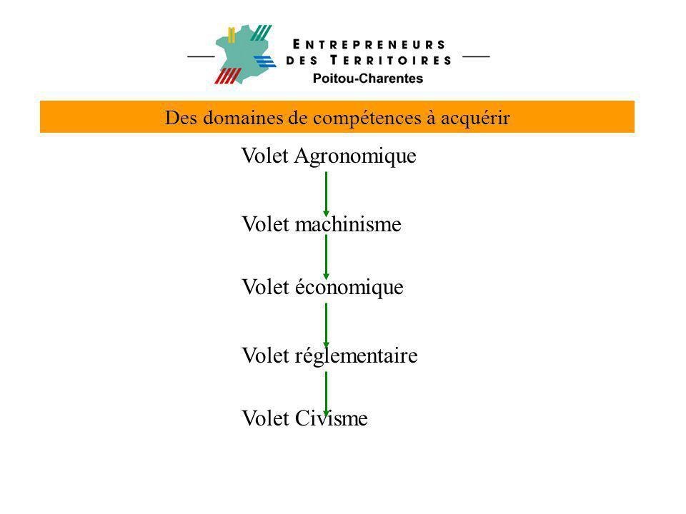 Des domaines de compétences à acquérir Volet Agronomique Volet machinisme Volet économique Volet réglementaire Volet Civisme
