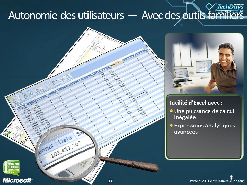 11 Autonomie des utilisateurs — Avec des outils familiers Facilité d'Excel avec : Une puissance de calcul inégalée Expressions Analytiques avancées