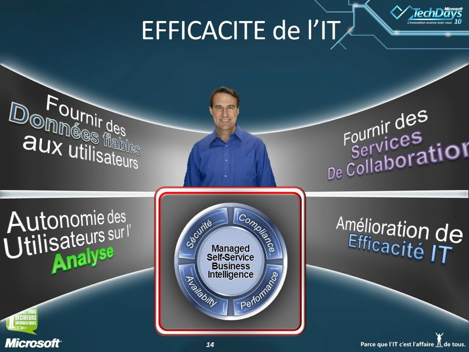 14 EFFICACITE de l'IT