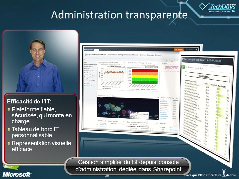 16 Administration transparente Efficacité de l'IT: Plateforme fiable, sécurisée, qui monte en charge Tableau de bord IT personnalisable Représentation