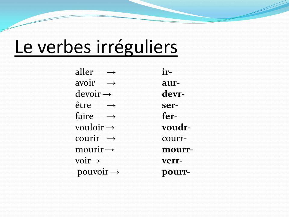 Le verbes irréguliers aller → ir- avoir → aur- devoir → devr- être → ser- faire → fer- vouloir → voudr- courir → courr- mourir → mourr- voir → verr- p