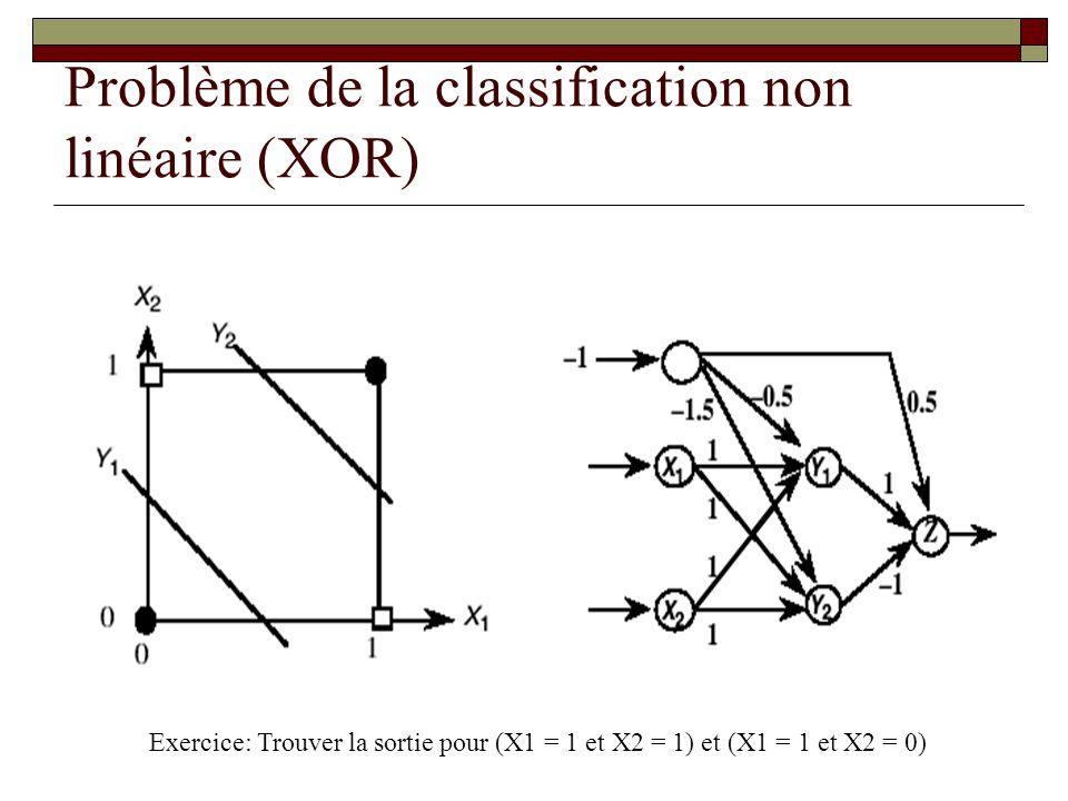 Problème de la classification non linéaire (XOR) Exercice: Trouver la sortie pour (X1 = 1 et X2 = 1) et (X1 = 1 et X2 = 0)