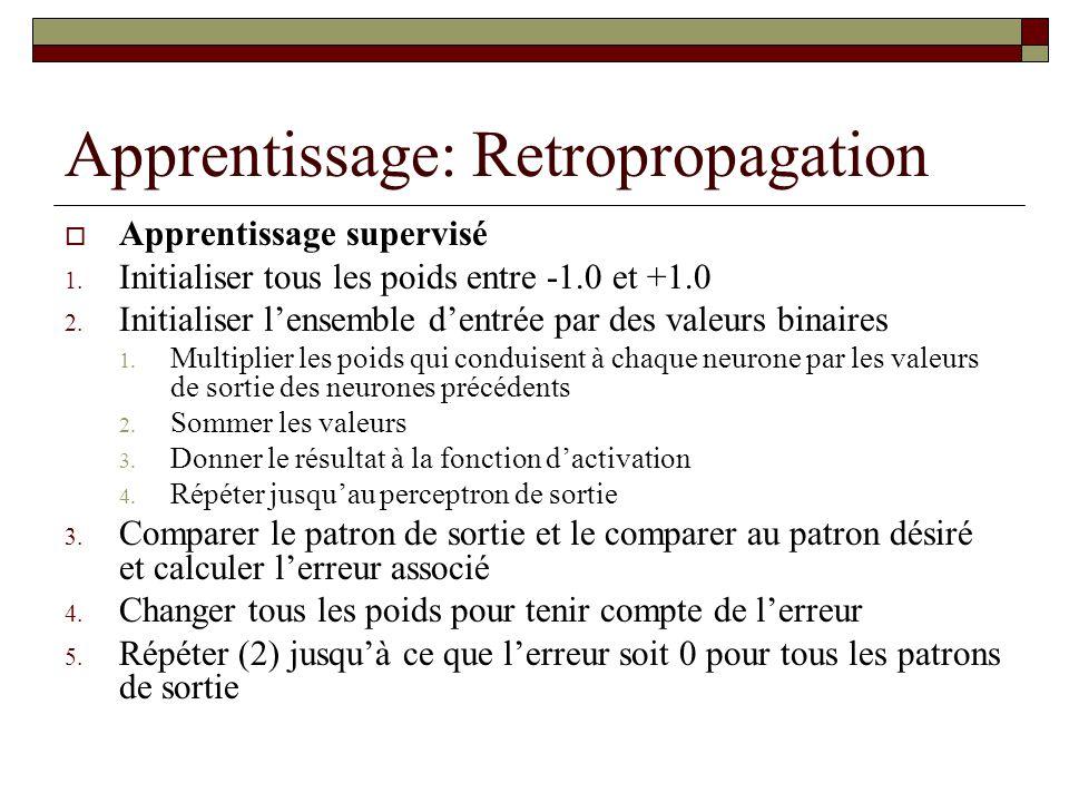 Apprentissage: Retropropagation  Apprentissage supervisé 1. Initialiser tous les poids entre -1.0 et +1.0 2. Initialiser l'ensemble d'entrée par des