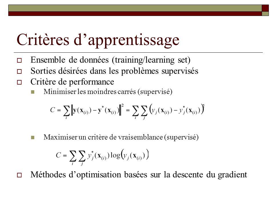 Critères d'apprentissage  Ensemble de données (training/learning set)  Sorties désirées dans les problèmes supervisés  Critère de performance  Min
