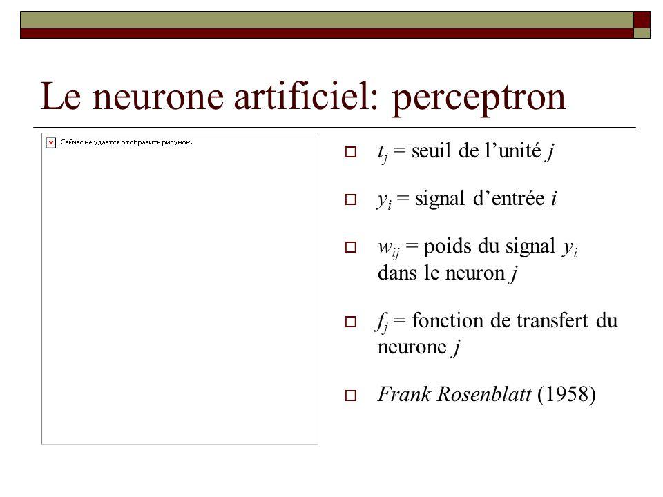 Le neurone artificiel: perceptron  t j = seuil de l'unité j  y i = signal d'entrée i  w ij = poids du signal y i dans le neuron j  f j = fonction