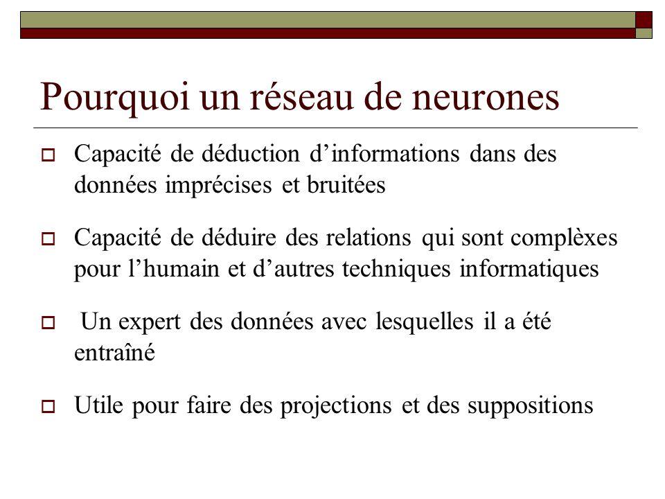 Pourquoi un réseau de neurones (Caractéristiques)  Apprentissage adaptative  Auto-organisation  Opération en temps réel  Tolérance aux fautes