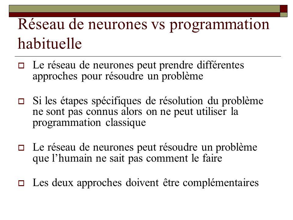 Réseau de neurones vs programmation habituelle  Le réseau de neurones peut prendre différentes approches pour résoudre un problème  Si les étapes sp