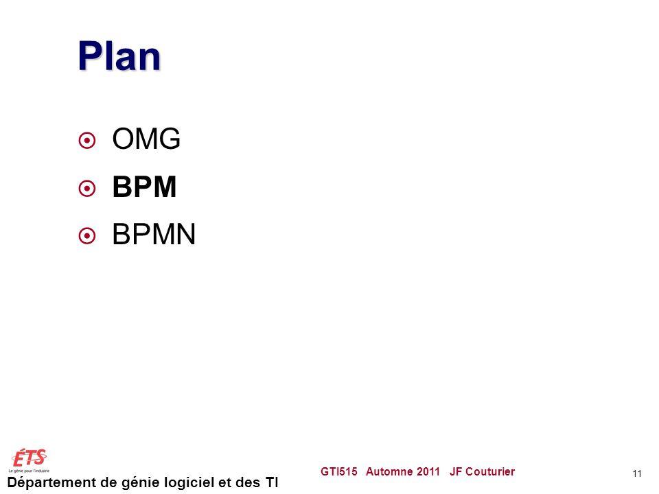 Département de génie logiciel et des TI Plan  OMG  BPM  BPMN GTI515 Automne 2011 JF Couturier 11