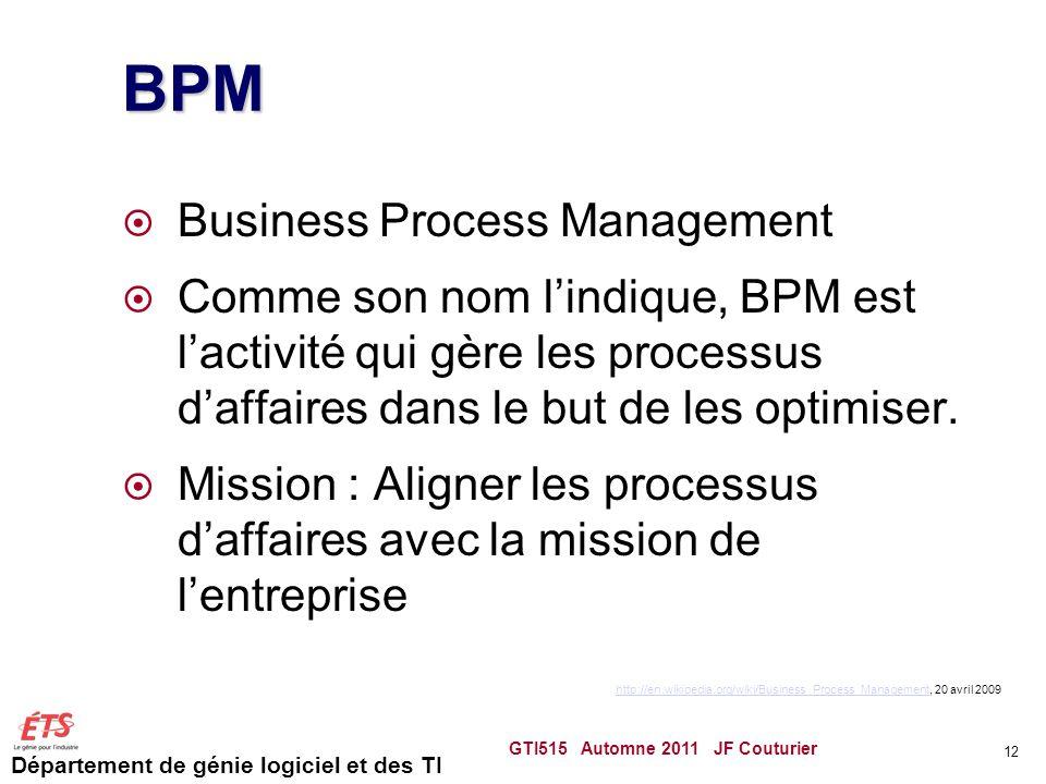 Département de génie logiciel et des TI BPM  Business Process Management  Comme son nom l'indique, BPM est l'activité qui gère les processus d'affai