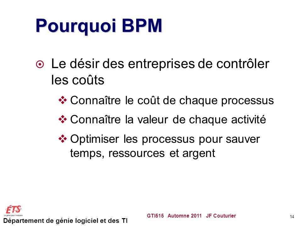 Département de génie logiciel et des TI Pourquoi BPM  Le désir des entreprises de contrôler les coûts  Connaître le coût de chaque processus  Conna