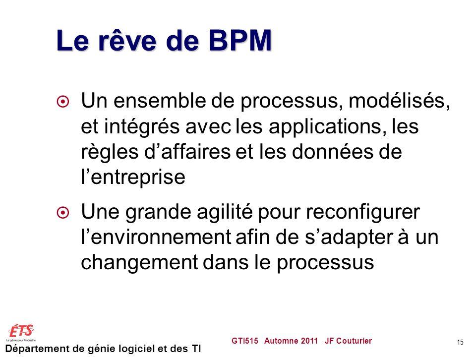 Département de génie logiciel et des TI Le rêve de BPM  Un ensemble de processus, modélisés, et intégrés avec les applications, les règles d'affaires