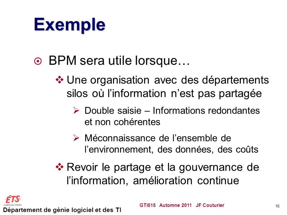 Département de génie logiciel et des TI Exemple  BPM sera utile lorsque…  Une organisation avec des départements silos où l'information n'est pas pa