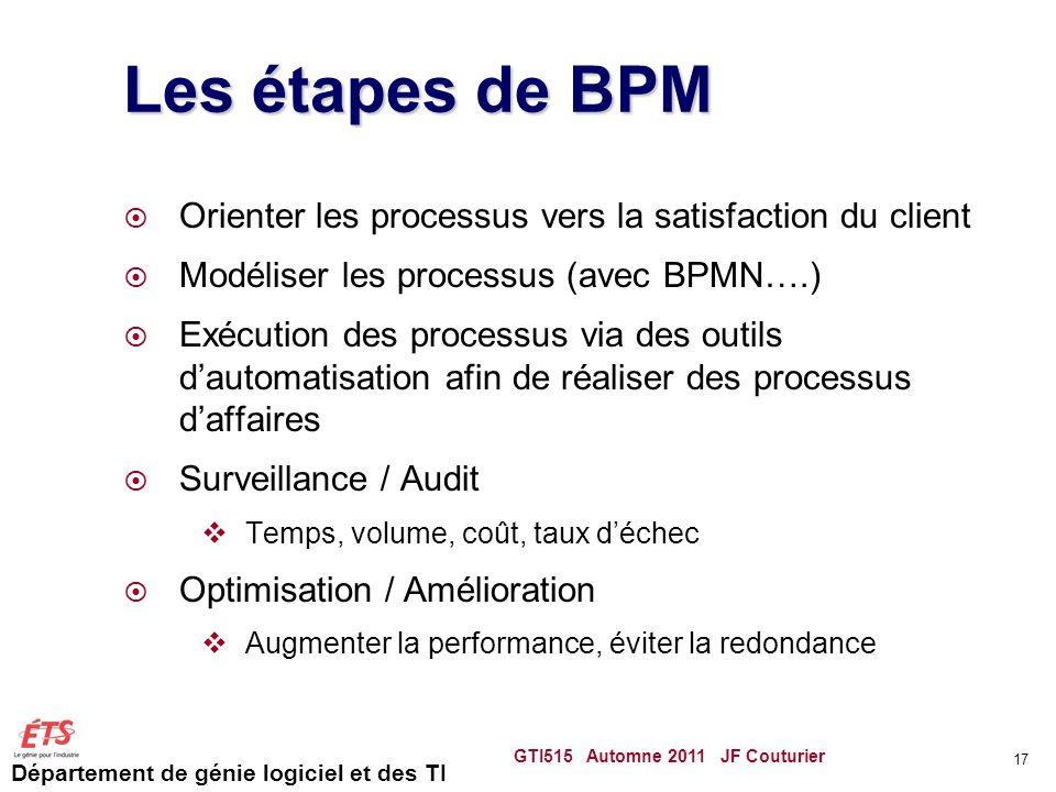 Département de génie logiciel et des TI Les étapes de BPM  Orienter les processus vers la satisfaction du client  Modéliser les processus (avec BPMN