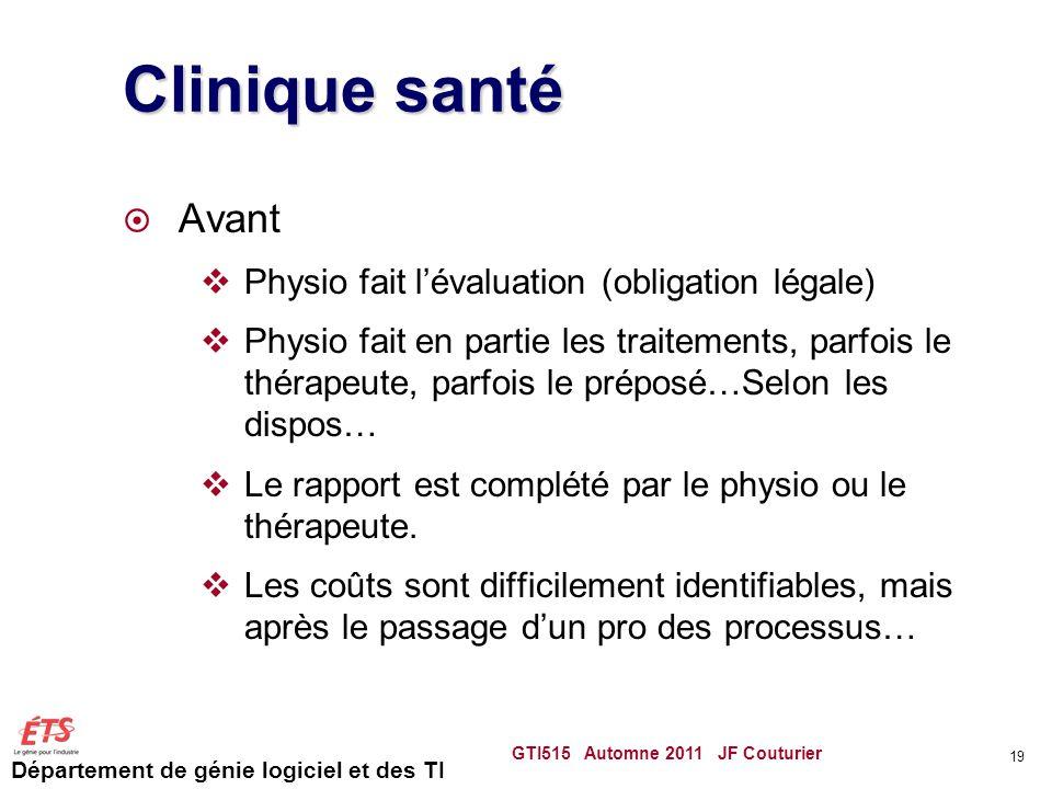 Département de génie logiciel et des TI Clinique santé  Avant  Physio fait l'évaluation (obligation légale)  Physio fait en partie les traitements,