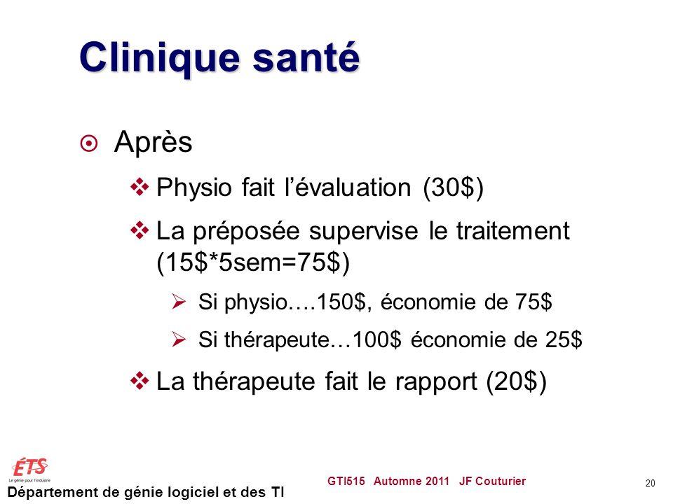 Département de génie logiciel et des TI Clinique santé  Après  Physio fait l'évaluation (30$)  La préposée supervise le traitement (15$*5sem=75$) 