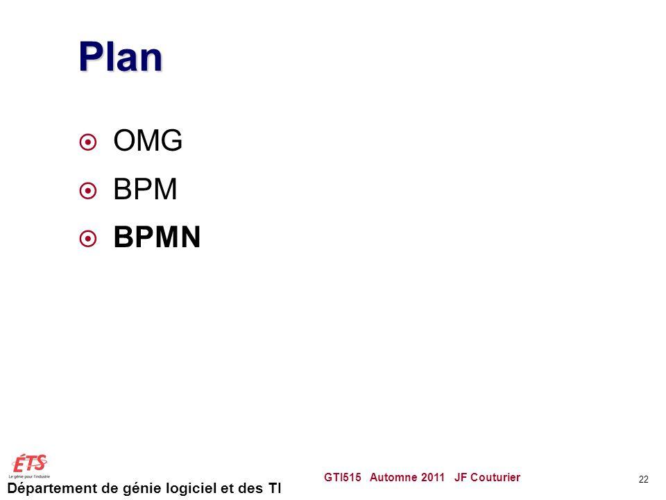 Département de génie logiciel et des TI Plan  OMG  BPM  BPMN GTI515 Automne 2011 JF Couturier 22