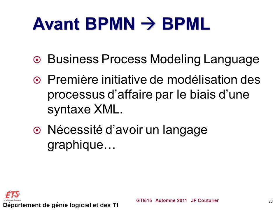 Département de génie logiciel et des TI Avant BPMN  BPML  Business Process Modeling Language  Première initiative de modélisation des processus d'a