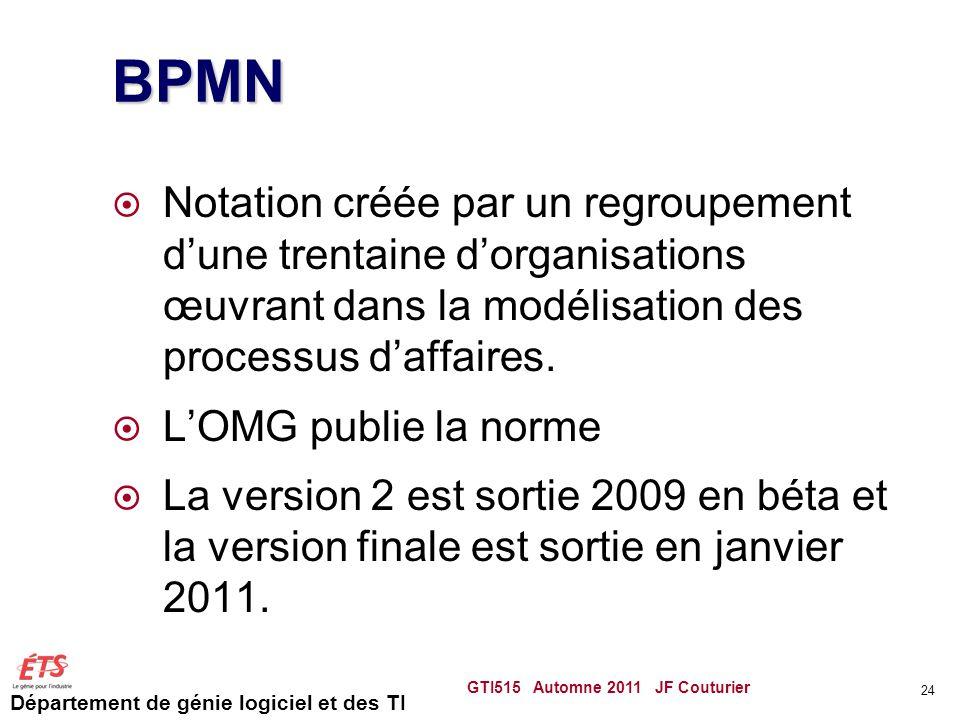 Département de génie logiciel et des TI BPMN  Notation créée par un regroupement d'une trentaine d'organisations œuvrant dans la modélisation des pro