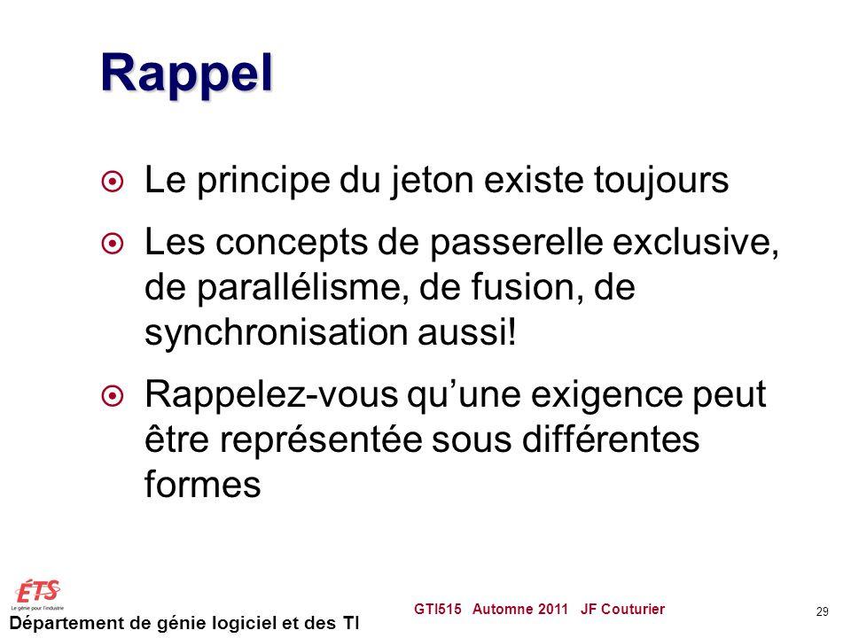 Département de génie logiciel et des TI Rappel  Le principe du jeton existe toujours  Les concepts de passerelle exclusive, de parallélisme, de fusi