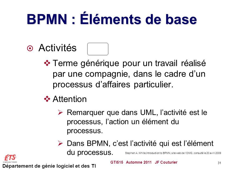 Département de génie logiciel et des TI BPMN : Éléments de base  Activités  Terme générique pour un travail réalisé par une compagnie, dans le cadre