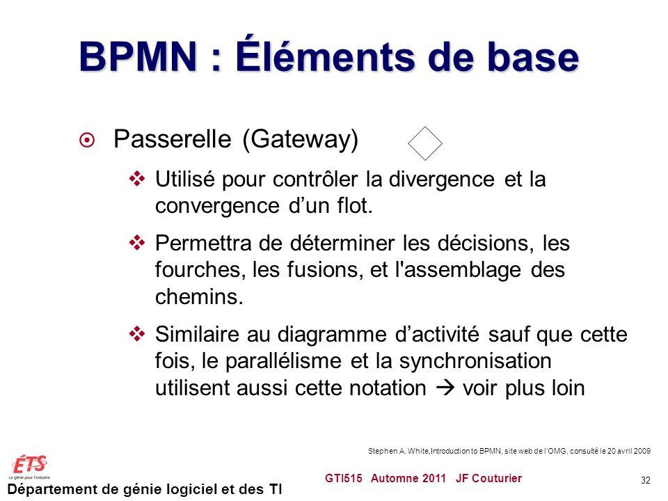 Département de génie logiciel et des TI BPMN : Éléments de base  Passerelle (Gateway)  Utilisé pour contrôler la divergence et la convergence d'un f
