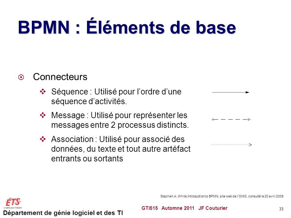 Département de génie logiciel et des TI BPMN : Éléments de base  Connecteurs  Séquence : Utilisé pour l'ordre d'une séquence d'activités.  Message
