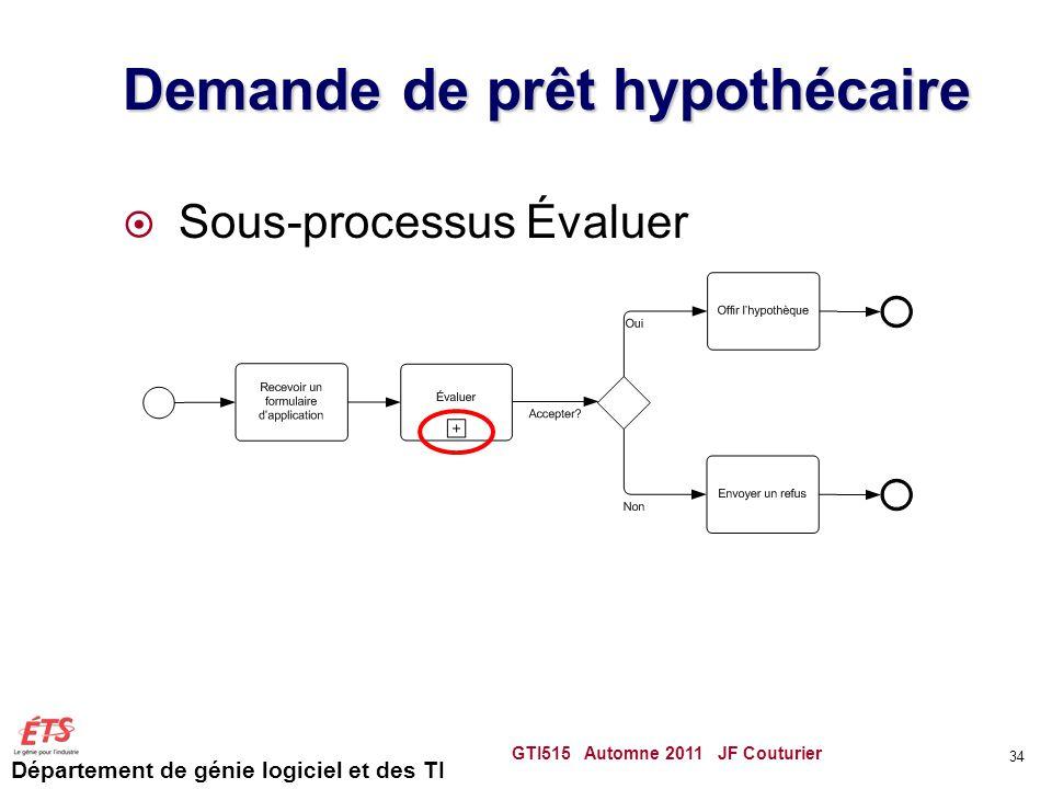 Département de génie logiciel et des TI Demande de prêt hypothécaire  Sous-processus Évaluer GTI515 Automne 2011 JF Couturier 34