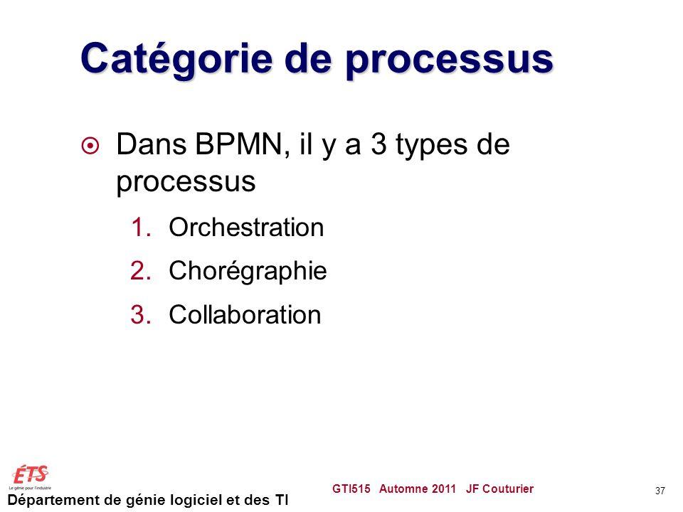 Département de génie logiciel et des TI Catégorie de processus  Dans BPMN, il y a 3 types de processus 1.Orchestration 2.Chorégraphie 3.Collaboration