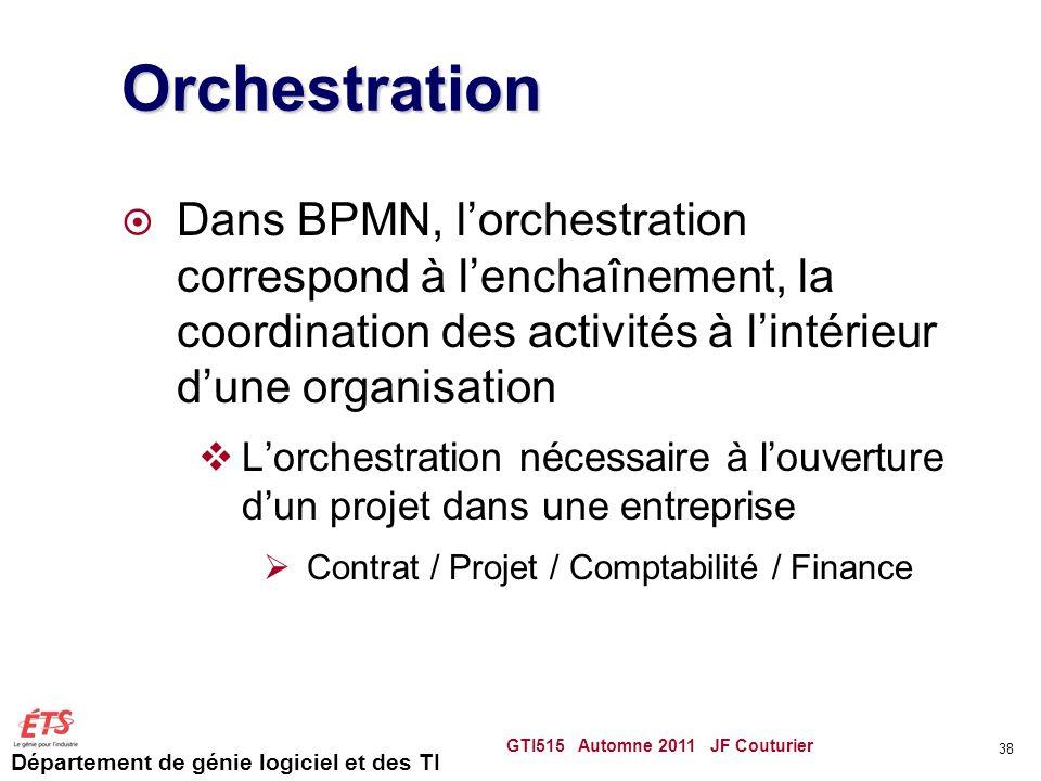 Département de génie logiciel et des TI Orchestration  Dans BPMN, l'orchestration correspond à l'enchaînement, la coordination des activités à l'inté