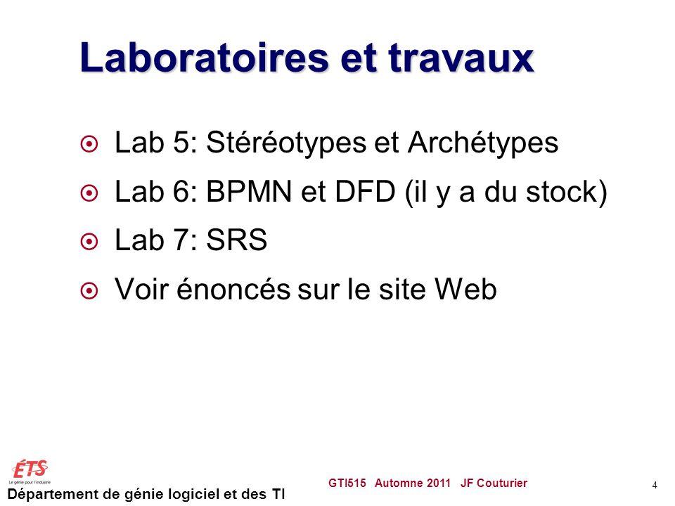 Département de génie logiciel et des TI Laboratoires et travaux  Lab 5: Stéréotypes et Archétypes  Lab 6: BPMN et DFD (il y a du stock)  Lab 7: SRS