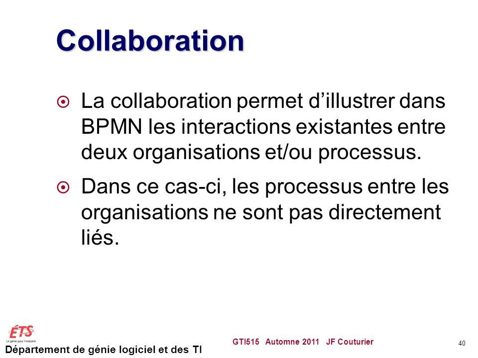 Département de génie logiciel et des TI Collaboration  La collaboration permet d'illustrer dans BPMN les interactions existantes entre deux organisat