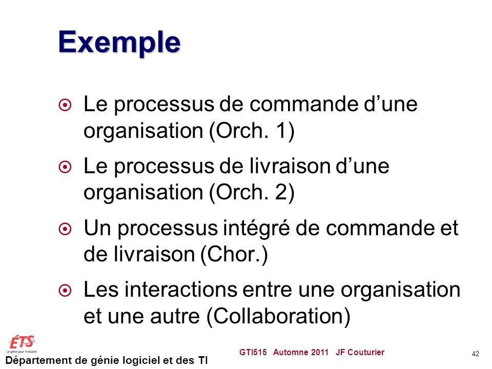 Département de génie logiciel et des TI Exemple  Le processus de commande d'une organisation (Orch. 1)  Le processus de livraison d'une organisation