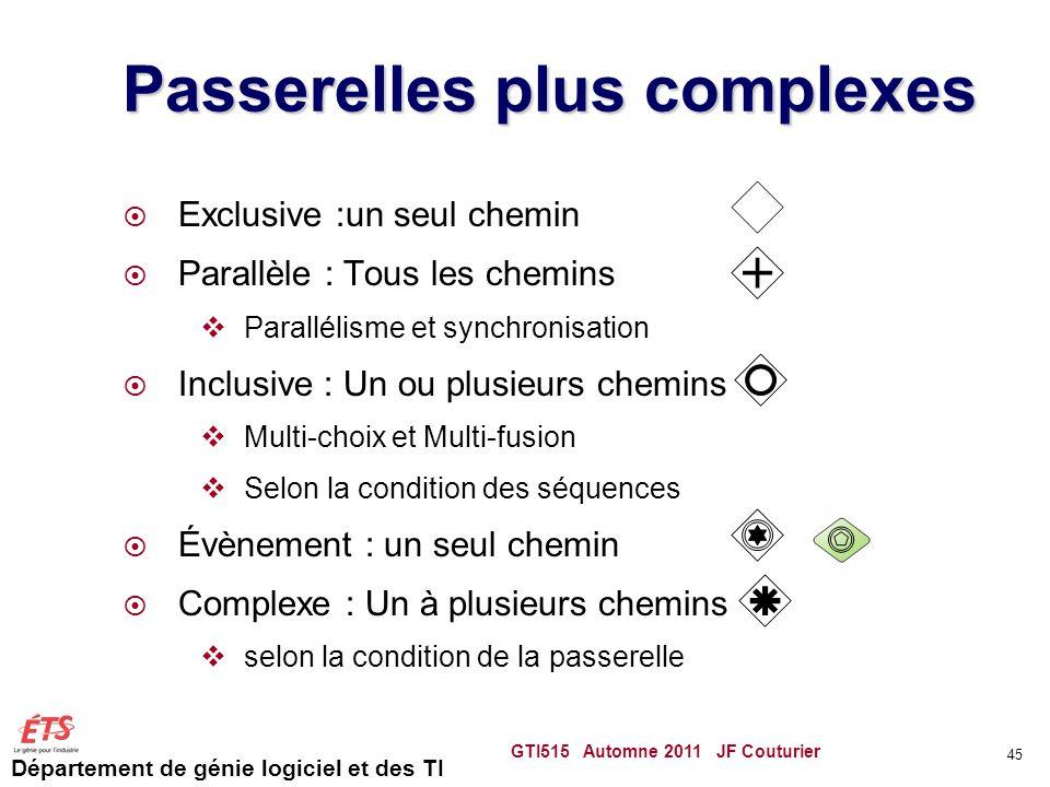 Département de génie logiciel et des TI Passerelles plus complexes  Exclusive :un seul chemin  Parallèle : Tous les chemins  Parallélisme et synchr