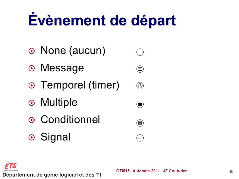 Département de génie logiciel et des TI Évènement de départ  None (aucun)  Message  Temporel (timer)  Multiple  Conditionnel  Signal GTI515 Auto