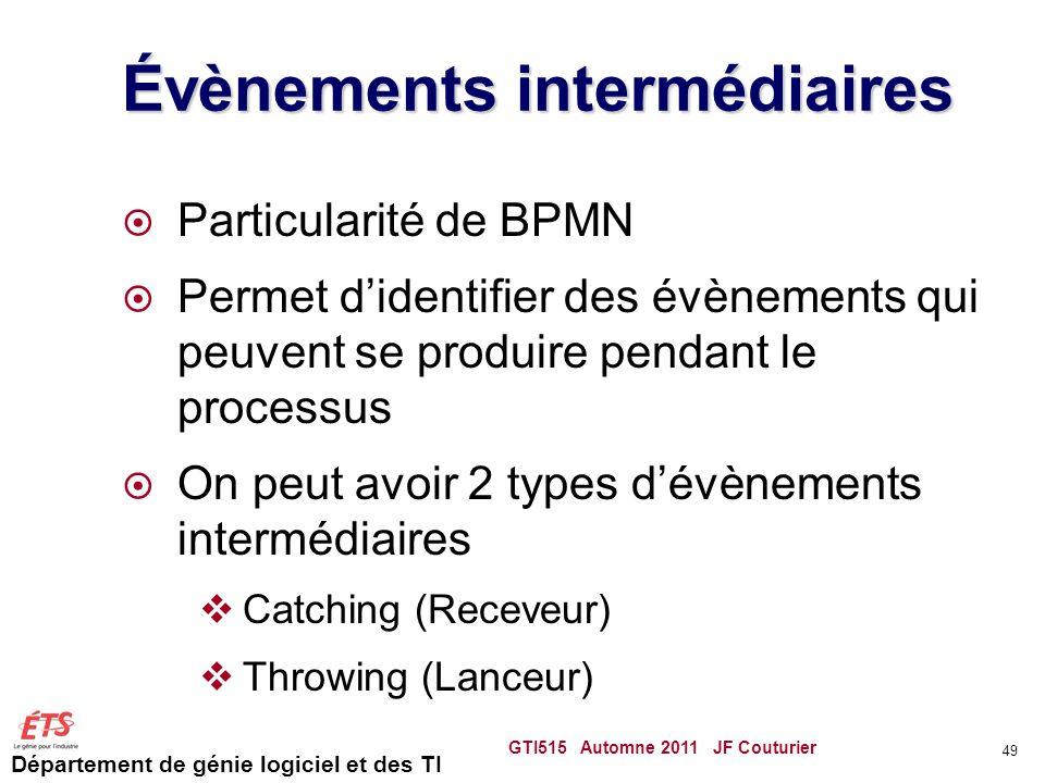 Département de génie logiciel et des TI Évènements intermédiaires  Particularité de BPMN  Permet d'identifier des évènements qui peuvent se produire