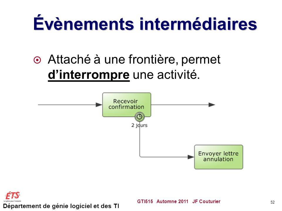 Département de génie logiciel et des TI Évènements intermédiaires  Attaché à une frontière, permet d'interrompre une activité. GTI515 Automne 2011 JF