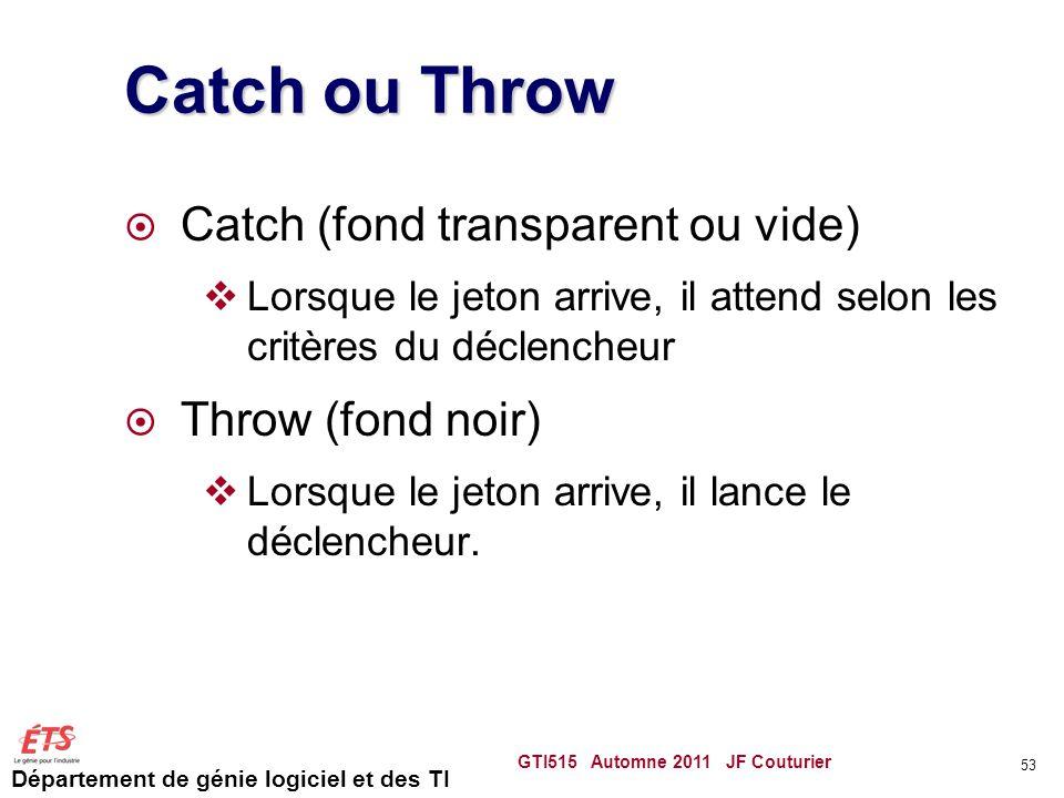 Département de génie logiciel et des TI Catch ou Throw  Catch (fond transparent ou vide)  Lorsque le jeton arrive, il attend selon les critères du d