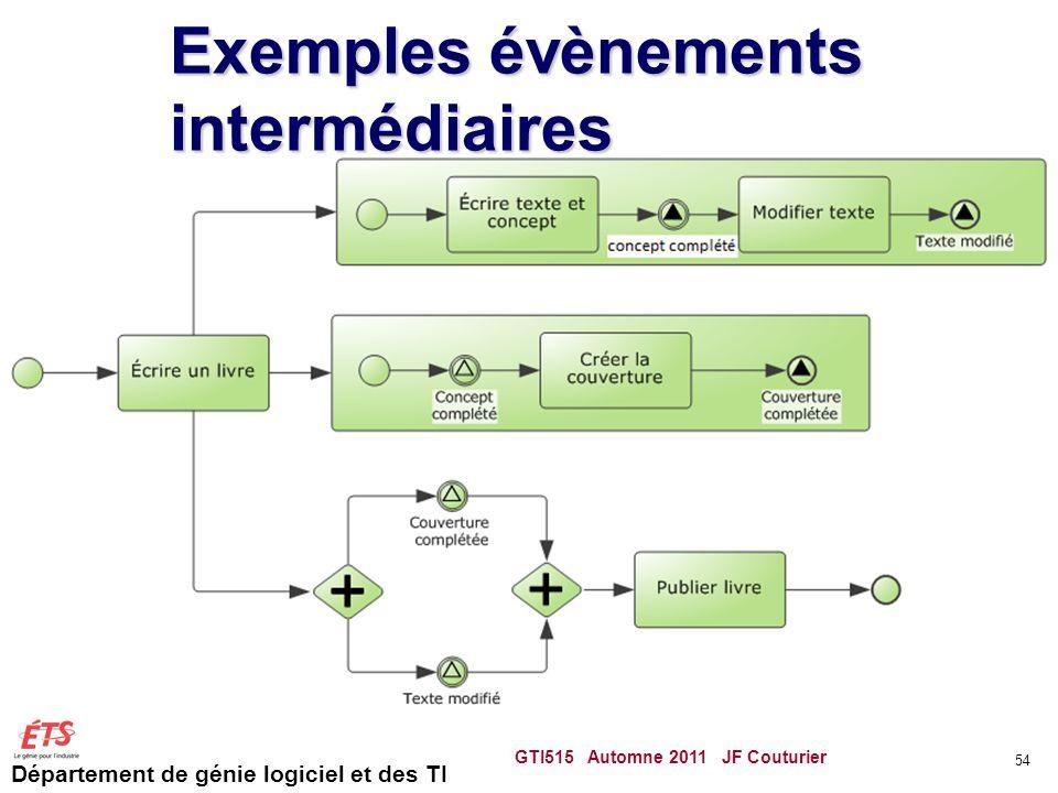 Département de génie logiciel et des TI GTI515 Automne 2011 JF Couturier 54 Exemples évènements intermédiaires