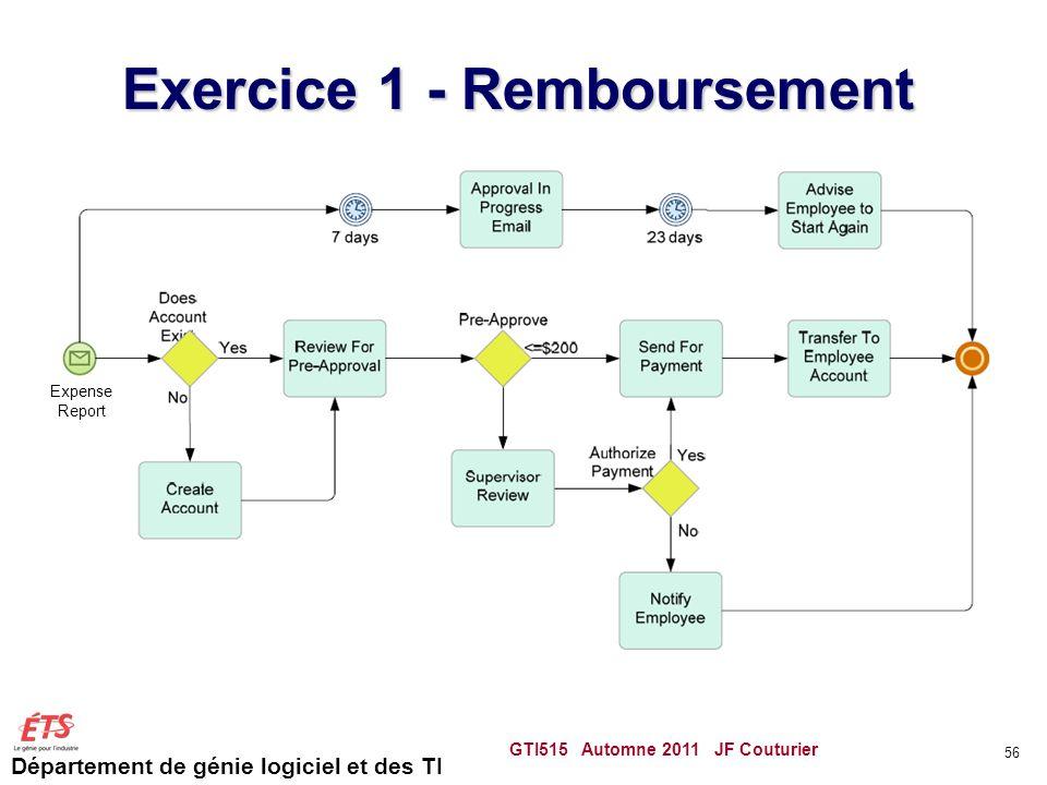 Département de génie logiciel et des TI Exercice 1 - Remboursement GTI515 Automne 2011 JF Couturier 56 Expense Report