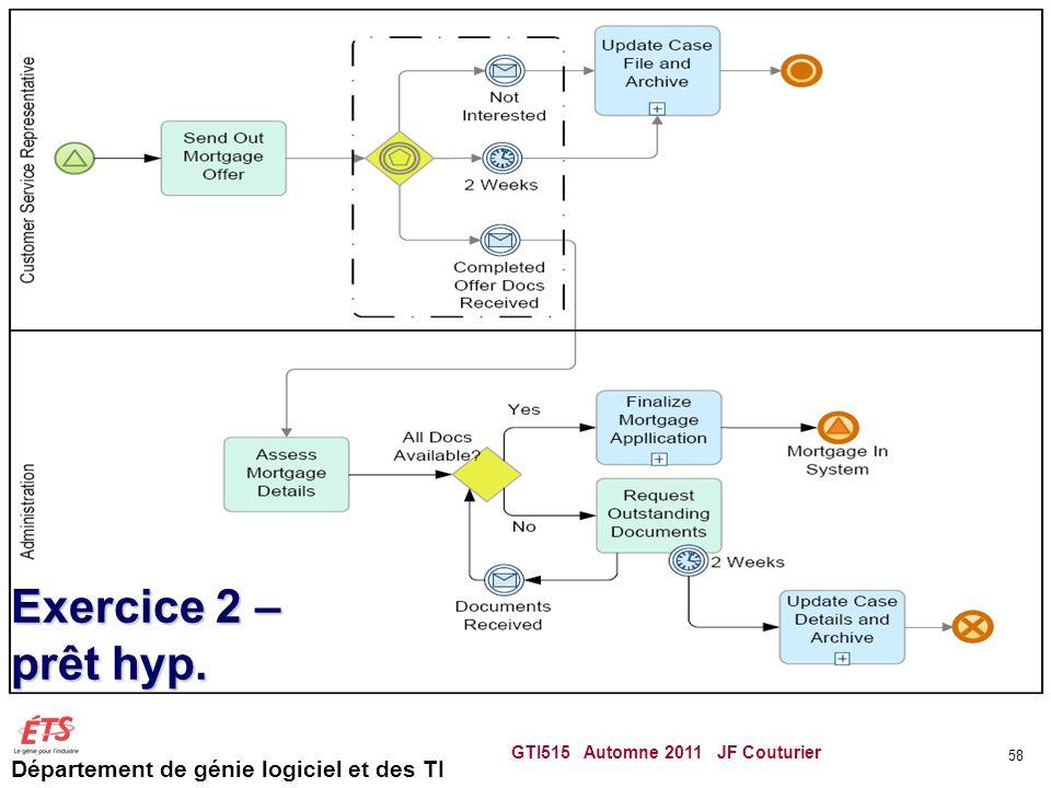 Département de génie logiciel et des TI GTI515 Automne 2011 JF Couturier 58 Exercice 2 – prêt hyp.