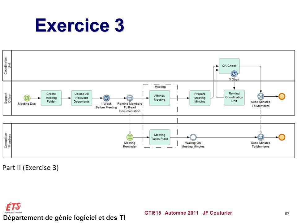 Département de génie logiciel et des TI Exercice 3 GTI515 Automne 2011 JF Couturier 62