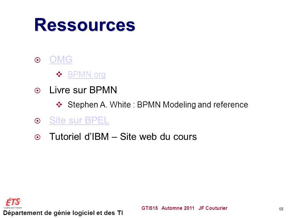 Département de génie logiciel et des TI Ressources  OMG OMG  BPMN.org BPMN.org  Livre sur BPMN  Stephen A. White : BPMN Modeling and reference  S