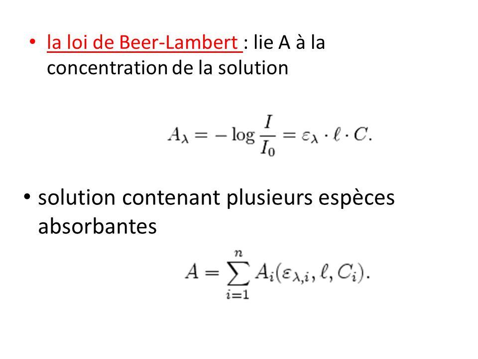 • la loi de Beer-Lambert : lie A à la concentration de la solution • solution contenant plusieurs espèces absorbantes