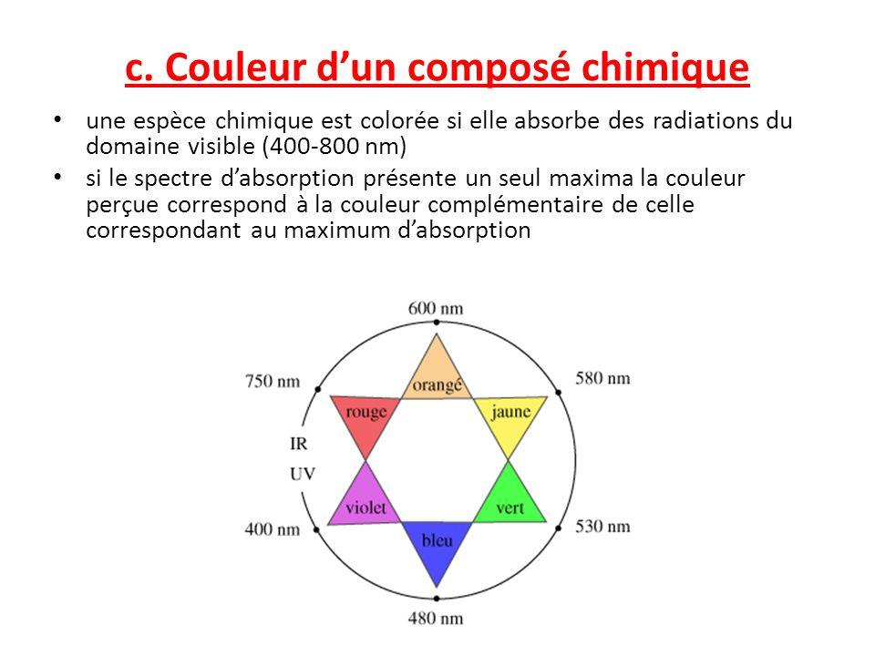 c. Couleur d'un composé chimique • une espèce chimique est colorée si elle absorbe des radiations du domaine visible (400-800 nm) • si le spectre d'ab