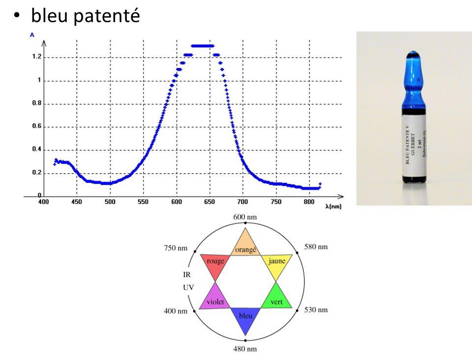 • bleu patenté